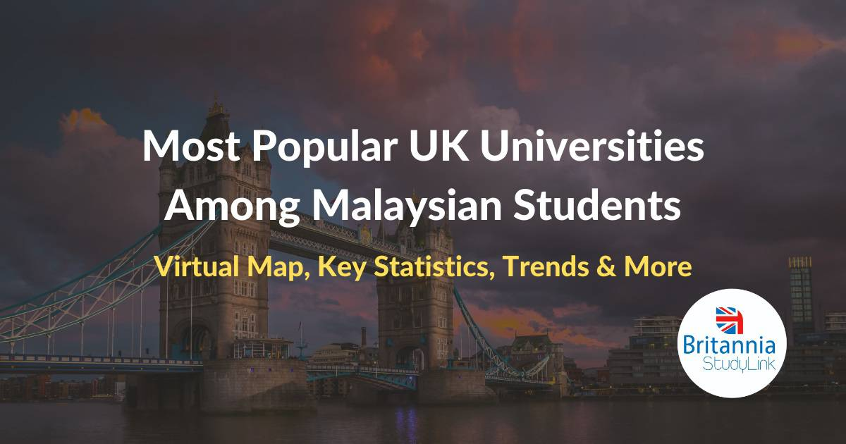 most popular uk universities among malaysian students